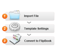 how to flip a pdf file